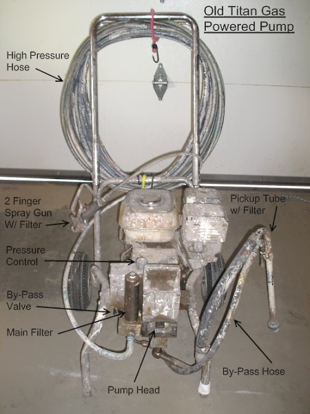 Exterior parts of a Titan G390 airless sprayer.