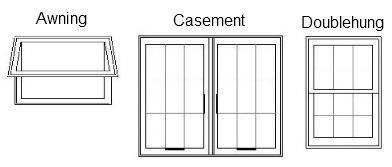 Popular types of windows.