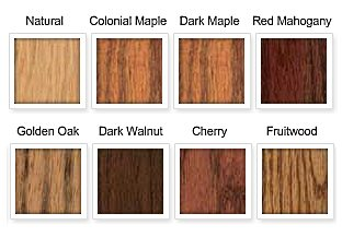 Varathane Wood Putty Color Chart